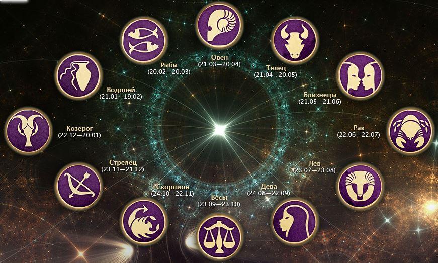 Совместимость гороскопа ов  мужчины и девы женщины