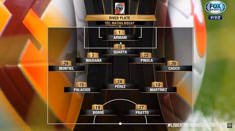 Бока Хуниорс - Ривер Плейт 2:2 Кубок Либертадорес 2018 финал